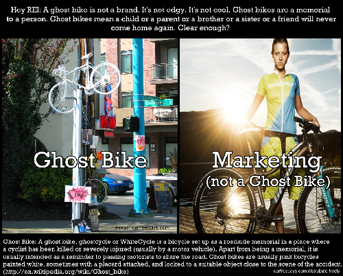 image contrasts 'real' ghost bikes with marketing, and reads in part: 'Hey REI: a ghost bike is not a brand'